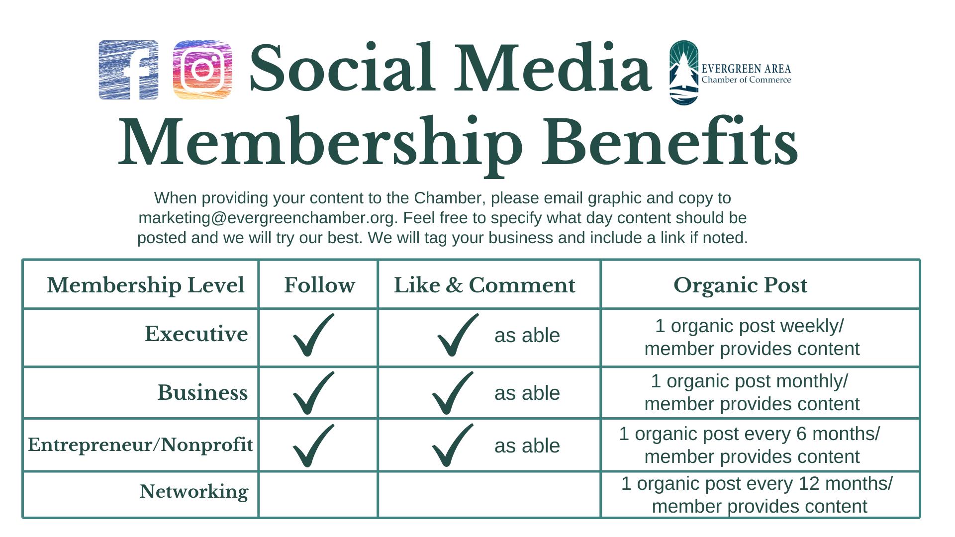 Social Media Benefits 4.14.21